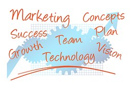 International Association Alliance membership uses a team approach to help you market your business to new customers.